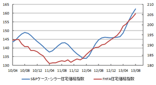 住宅価格.png