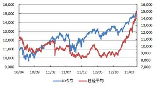 株価.png