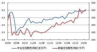 米住宅販売.png