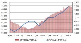 米資産効果.png